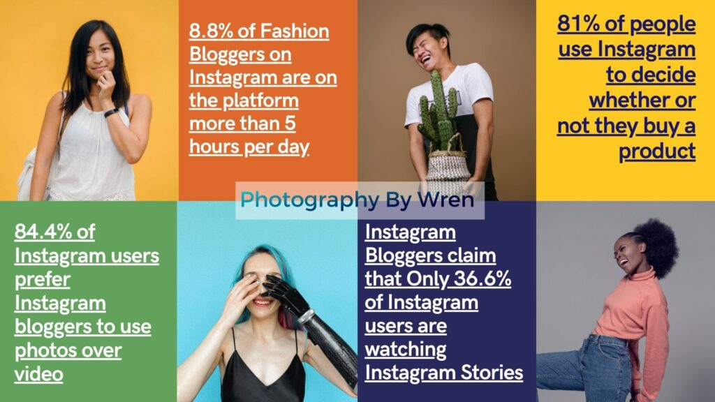 Instagram Fashion Blogger Facts